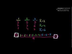 Calculando la suma total de cuadrados