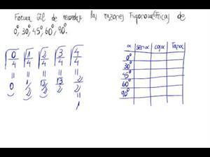 razónes trigonométricas de ángulos notables