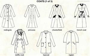 Coats  (Visual Dictionary)