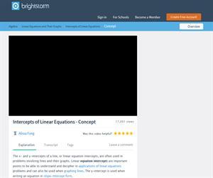 Equation Intercepts
