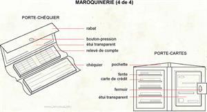 Maroquinerie 4 (Dictionnaire Visuel)