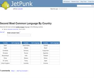 Second Most Common Language By Country