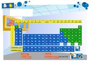 Tabla periódica. Física y Química para 3º de Secundaria