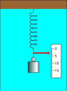 Las fuerzas. Física para 4º de Secundaria. (pdf)