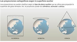 Las proyecciones cartográficas