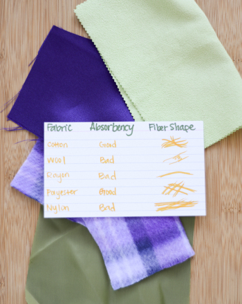 Which Fabrics are Most Absorbent?