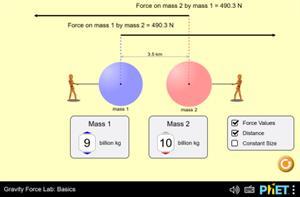 Gravity Force Lab: Basics