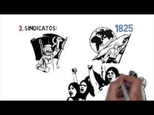 Orígenes del movimiento obrero: Clases de Historia