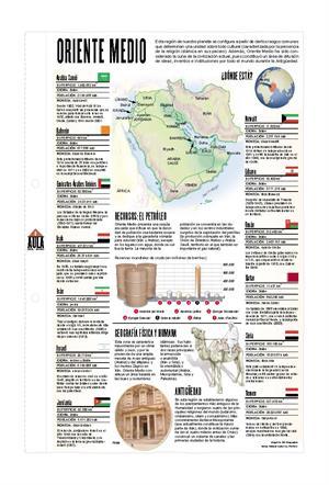 Oriente Medio. Láminas de El Mundo