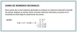 Operaciones con números decimales. Editorial Santillana