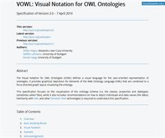VOWL: Visual Notation for OWL Ontologies
