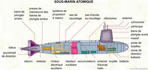 Sous-marin atomique (Dictionnaire Visuel)