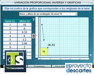 Variación proporcional inversa y gráficas 2 (EnclicloAbierta)