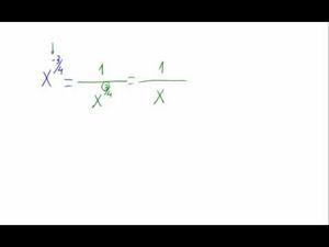 Potencia de exponente una fracción negativa