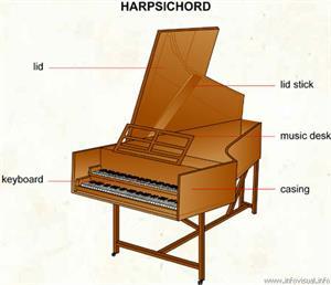 Harpsichord  (Visual Dictionary)