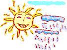The weather, el tiempo metereológico (mansioningles)