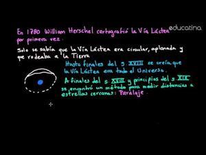Nuestra galaxia – La Vía Láctea (Educatina)