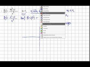 Esbozo de la gráfica de una función