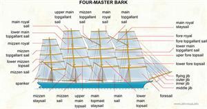 Four-master bark  (Visual Dictionary)