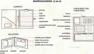 Cuero (Diccionario visual)