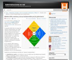 Modelo LUDO: materias y tareas fundamentales para la gobernanza