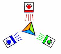 La ciencia de la luz y el color (teleformacion.edu.aytolacoruna.es)