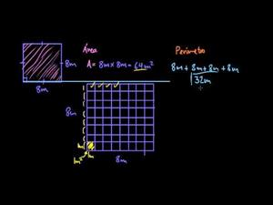 Área y perímetro (Khan Academy Español)