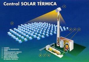 Tecnología: Manual básico de consulta para ESO (INTEF)