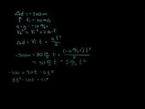 Movimiento de proyectiles 4 (Khan Academy Español)