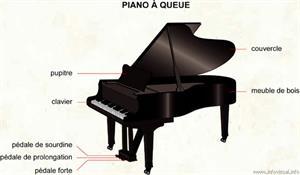 Piano à queue (Dictionnaire Visuel)