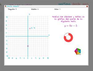 Interpretación de la ecuación general de una recta.