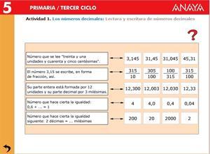 Los números decimales. Lectura y escritura de números decimales (Editorial Anaya)