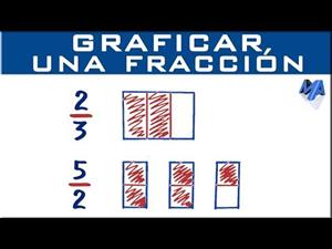 Como graficar una fracción | representación gráfica de números fraccionarios