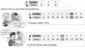 Porcentaje y proporcionalidad (Clarión Web)