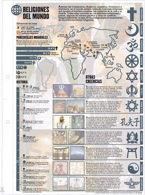 Religiones del mundo. Láminas de El Mundo