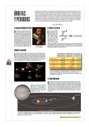 Órbitas y periodos de los planetas.  Láminas de El Mundo