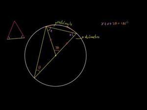 Círculos y triángulos rectángulos inscritos (Khan Academy Español)