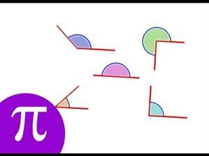 Líneas, rectas y ángulos. Rectas y ángulos. Conceptos I. Editorial Anaya