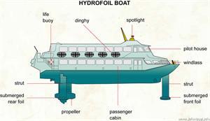 Hydrofoil boat  (Visual Dictionary)