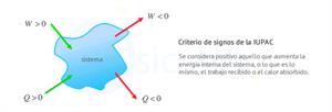 Variación de energía interna en proceso con volumen constante y calor específico molar