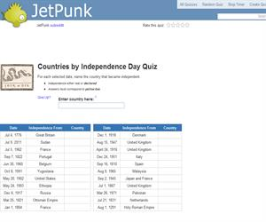 Countries by Independence Day Quiz