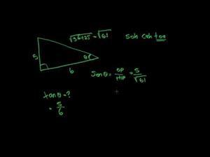 Trigonometría básica - parte 3 (Khan Academy Español)