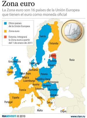 Países de la Eurozona