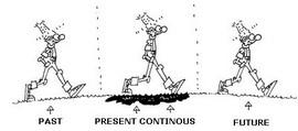 Tiempos verbales en inglés. Present Continuous