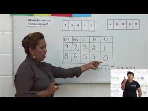 Nuestro sistema de numeración. Descomposición. Editorial Anaya