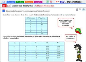 Tablas de frecuencias. Matemáticas para 4º de Secundaria