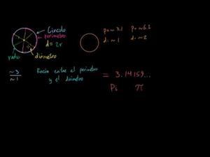El radio de un círculo,  El diámetro y  La circunferencia (Khan Academy Español)