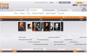 Línea del tiempo: Historia de la música clásica y su contexto histórico (timerime.com)