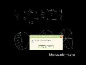 Fracciones Equivalentes (Khan Academy Español)