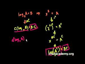 Propiedades del logaritmo 2 (Khan Academy Español)
